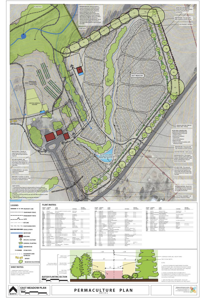 Permaculture Design Examples Google Search: Permaculture Plan For 80-acre Site In Central Virginia