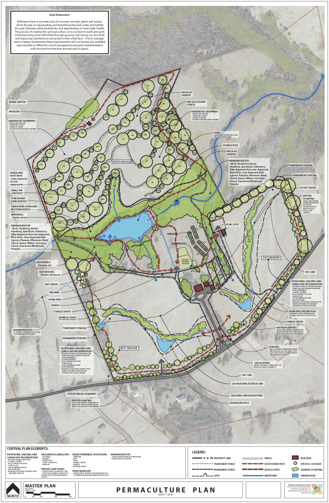 permaculture plan for 80 acre site in central virginia dialogue design associates